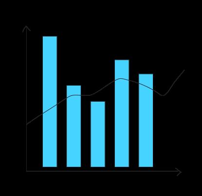 Online Trends in B2B E-commerce