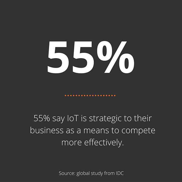 stat-of-the-week_IoT-strategic-55%