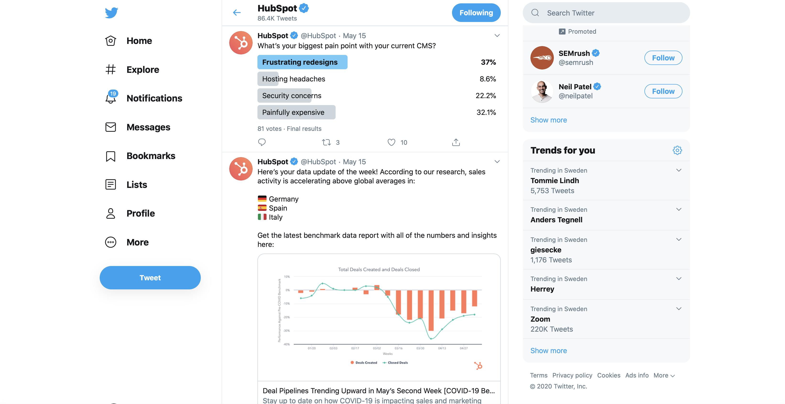 B2B social media example Twitter HubSpot