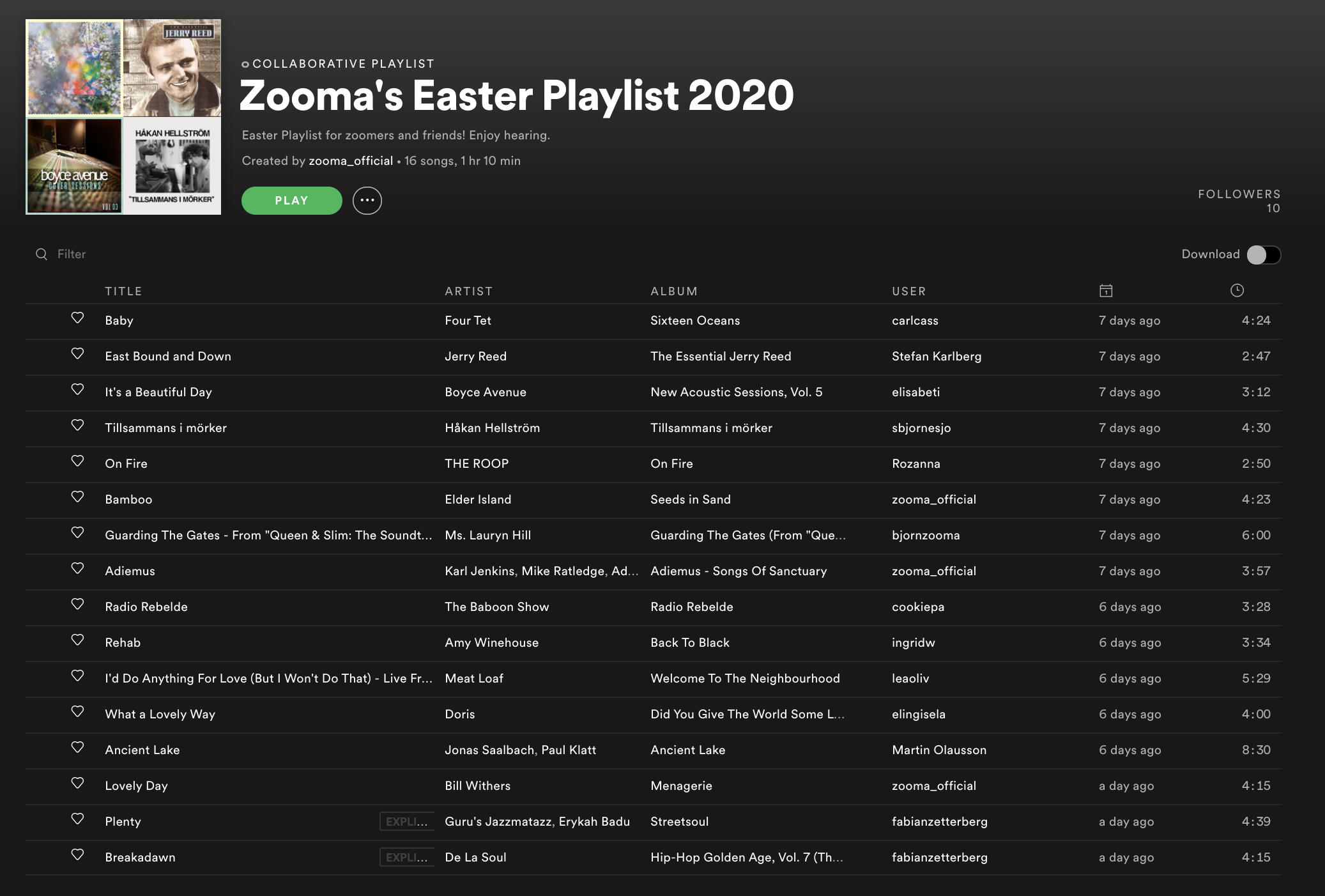 Easter playlist spotify