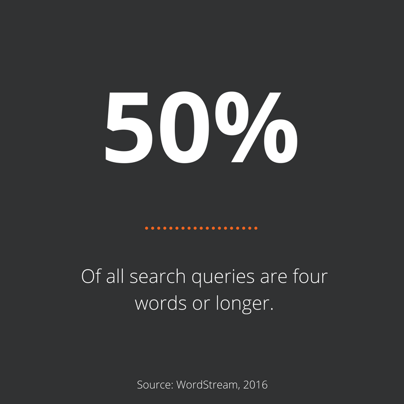 Stat of the week – Search