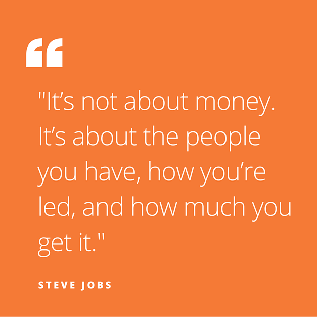 It's not about money. It's about the people you have, how you're led, and how much you get it / Steve Jobs