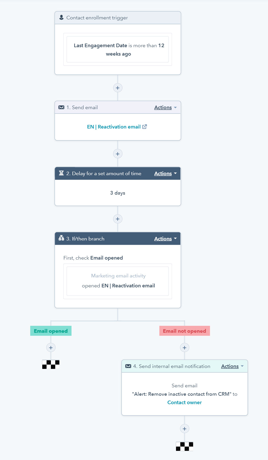Zooma-reactivation-workflow-with-alert
