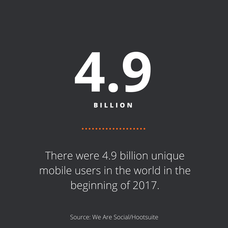 Stat of the week – Mobile Users