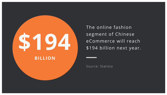Stat of the week – Chinese eCommerce