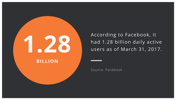 Stat of the week – Facebook users