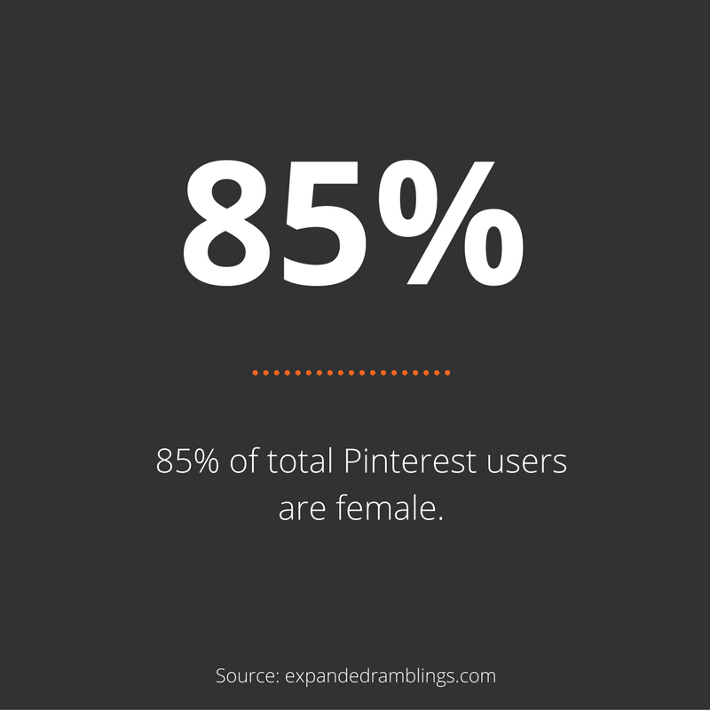 Stat of the week – Pinterest users