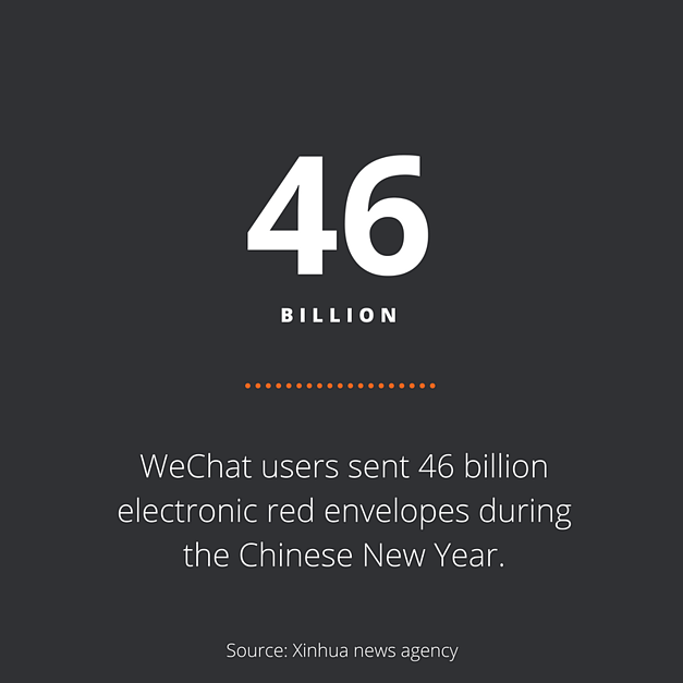 Zooma-stat-of-the-week-WeChat.png