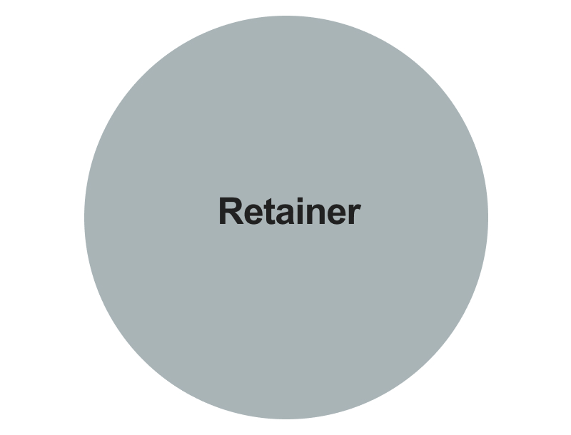 Zooma-Retainer