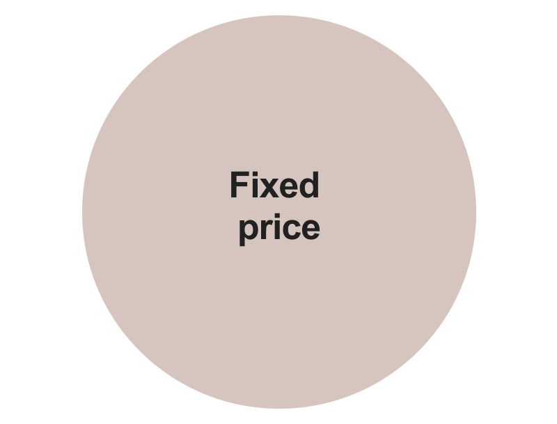 Zooma-fixed-price