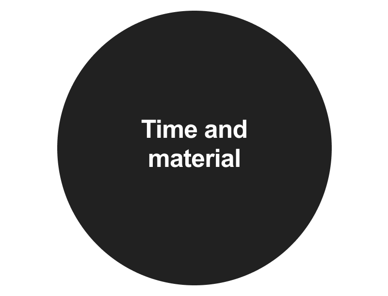 Zooma-time-and-material