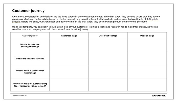 Customer-journey-map-template-first-page